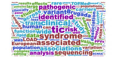 wordcloud 314 breaking genes issue